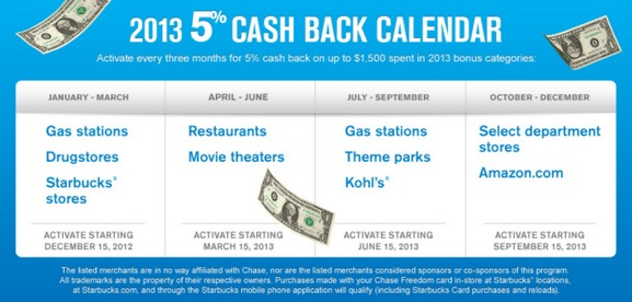 Chase freedom 2013 5 cash back categories the credit card the credit card game tips reheart Gallery